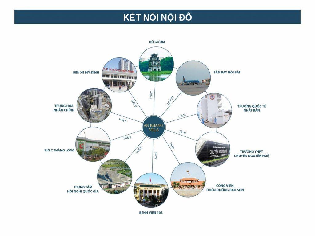 an-khang-villa-ket-noi-noi-khu